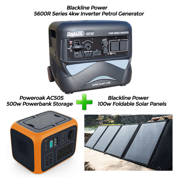 Blackline 4kw Inverter Generator + PowerOak + 100w Solar Panels