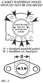 Cylinder Head (3)