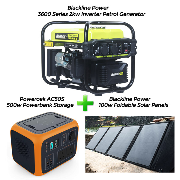 Blackline 2kw Inverter Generator + PowerOak + 100w Solar Panels